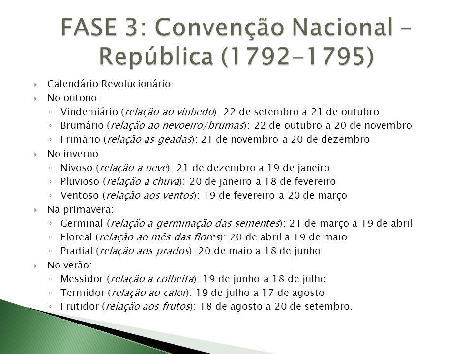 FASE 3: Convenção Nacional – República (1792-1795)