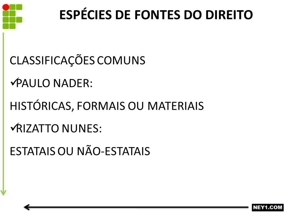 ESPÉCIES DE FONTES DO DIREITO