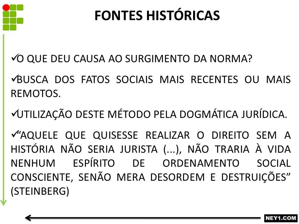 FONTES HISTÓRICAS O QUE DEU CAUSA AO SURGIMENTO DA NORMA