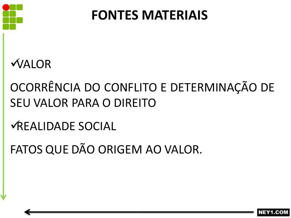 FONTES MATERIAIS VALOR