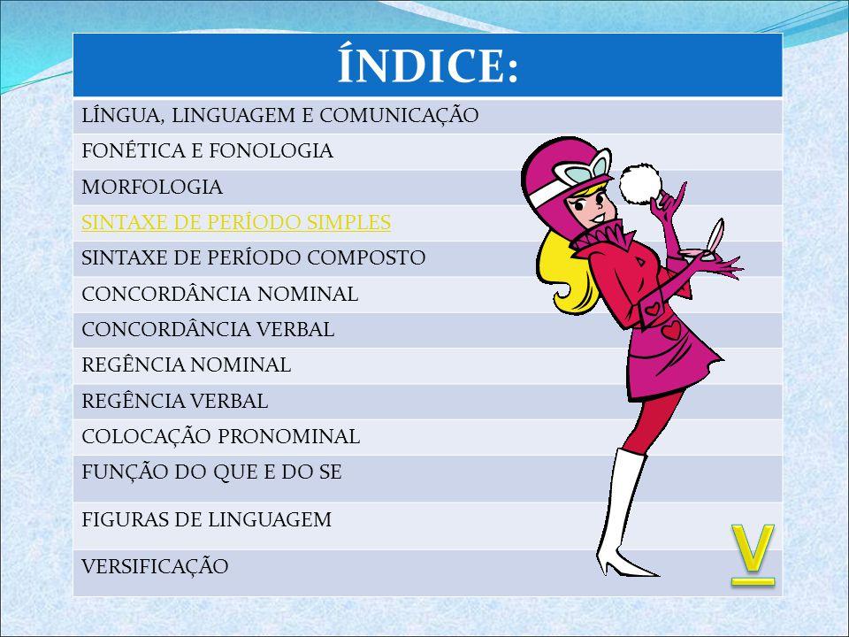 V ÍNDICE: LÍNGUA, LINGUAGEM E COMUNICAÇÃO FONÉTICA E FONOLOGIA