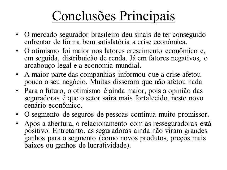 Conclusões Principais