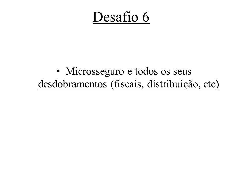 Desafio 6 Microsseguro e todos os seus desdobramentos (fiscais, distribuição, etc)