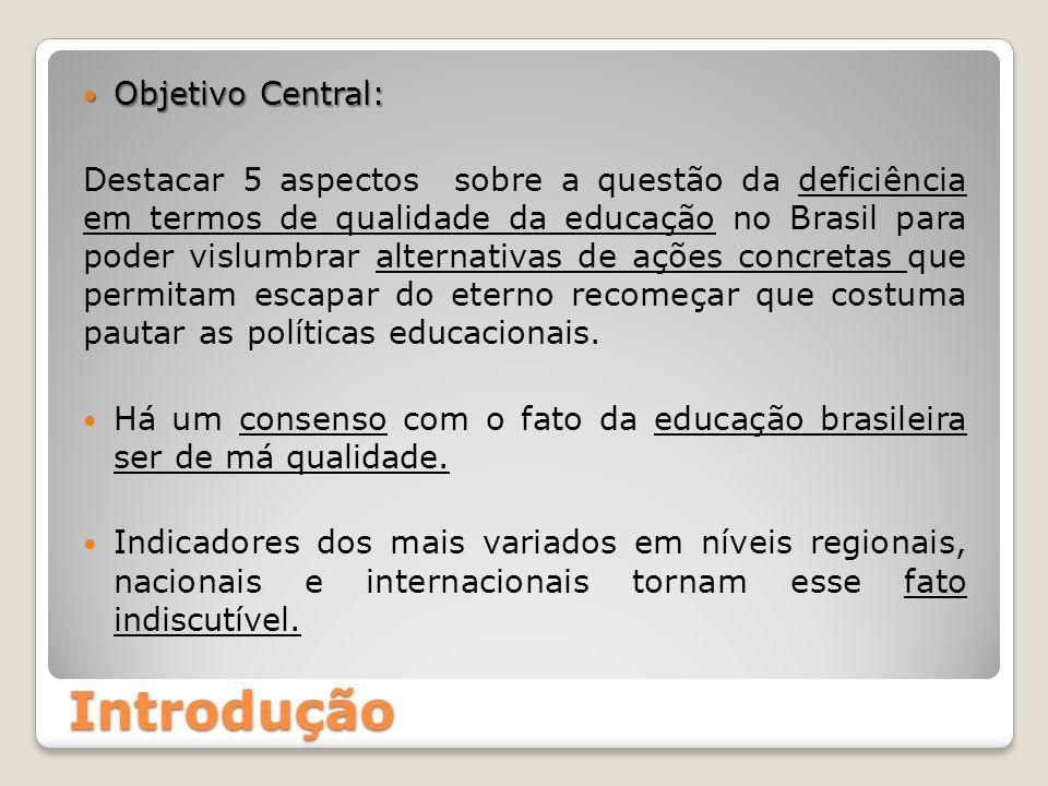 Introdução Objetivo Central: