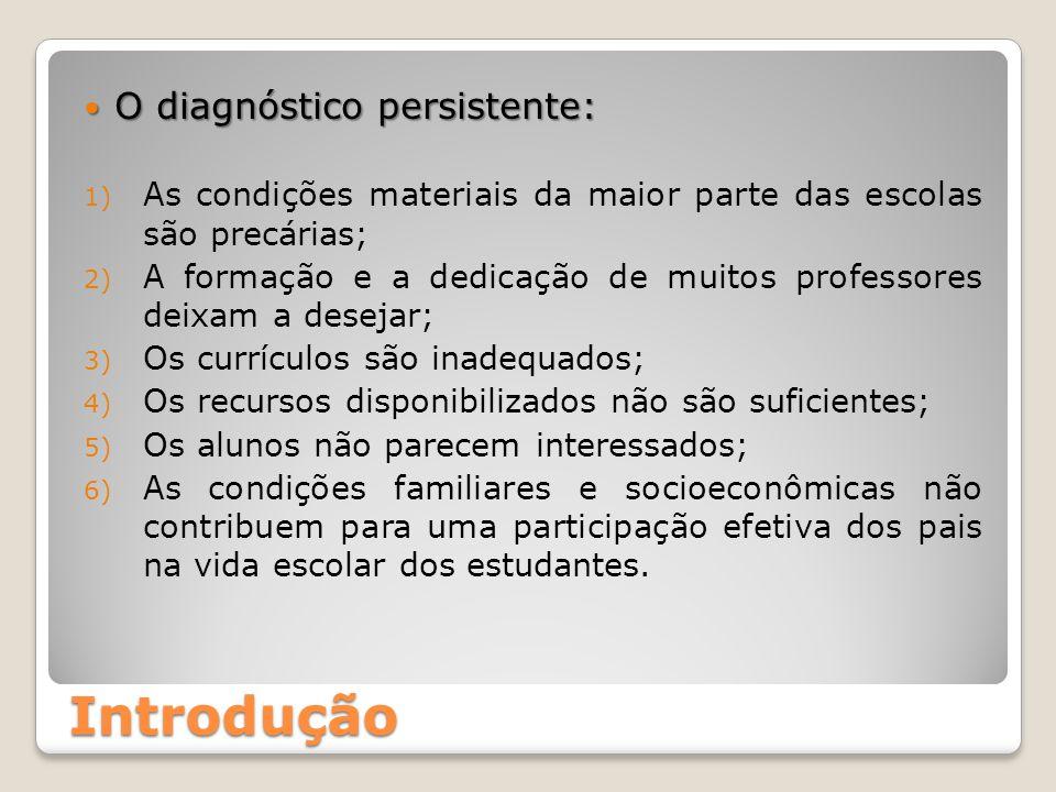 Introdução O diagnóstico persistente: