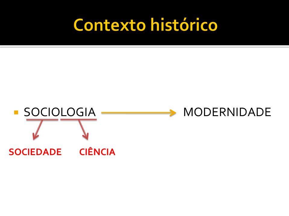 Contexto histórico SOCIOLOGIA MODERNIDADE SOCIEDADE CIÊNCIA