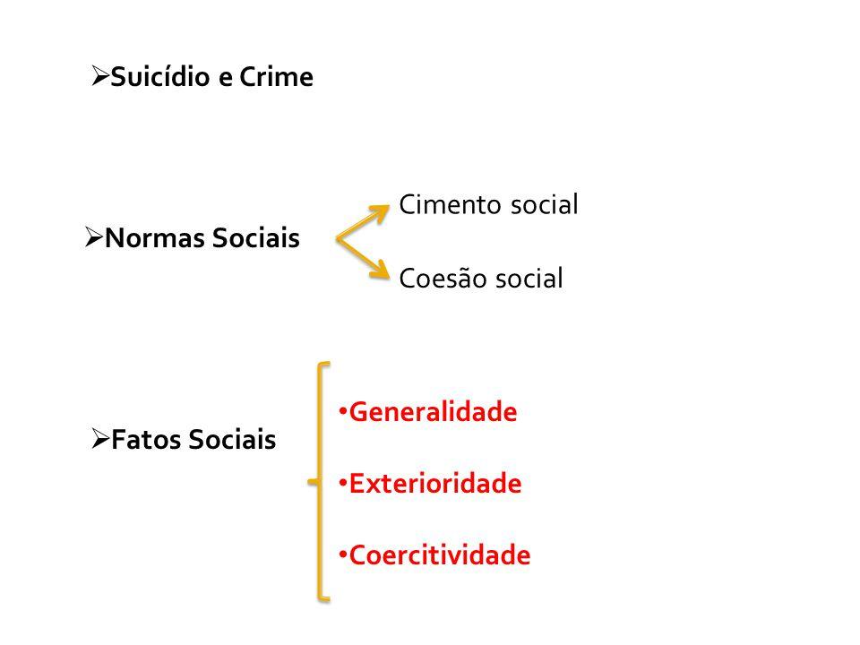 Suicídio e Crime Cimento social. Normas Sociais. Coesão social. Generalidade. Exterioridade. Coercitividade.