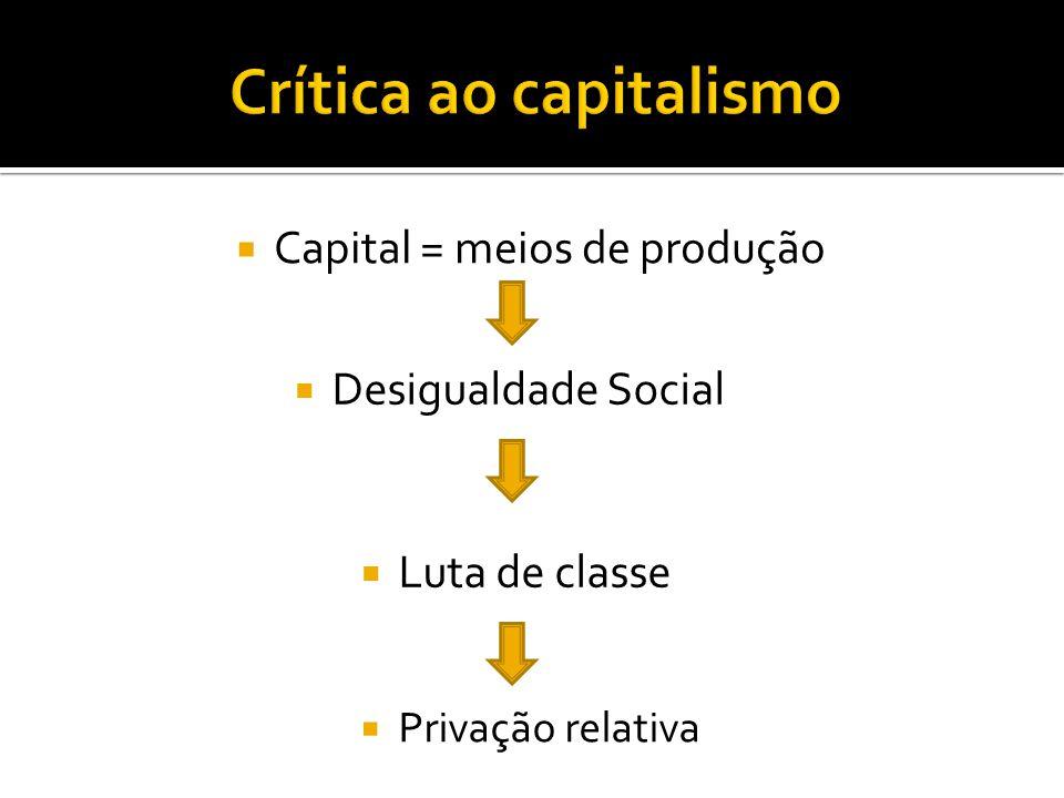 Crítica ao capitalismo