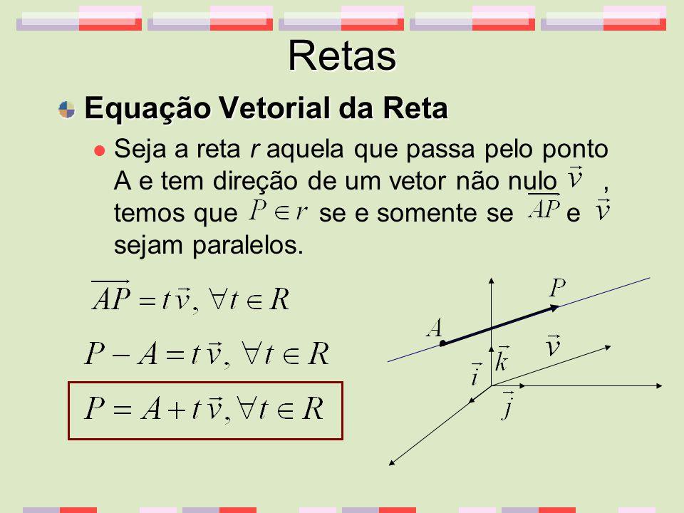 Retas Equação Vetorial da Reta