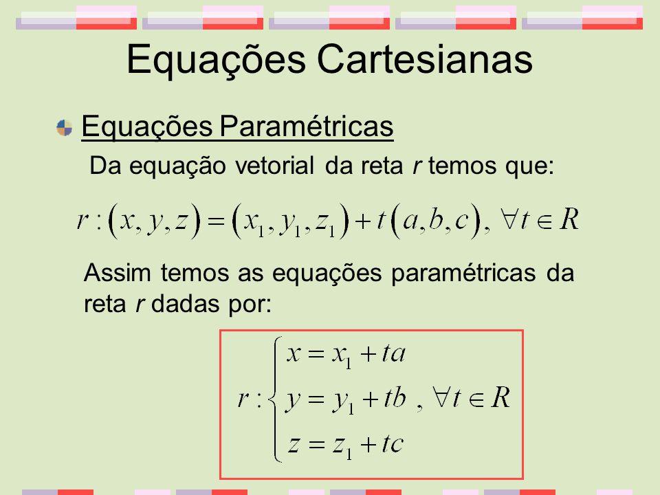 Equações Cartesianas Equações Paramétricas