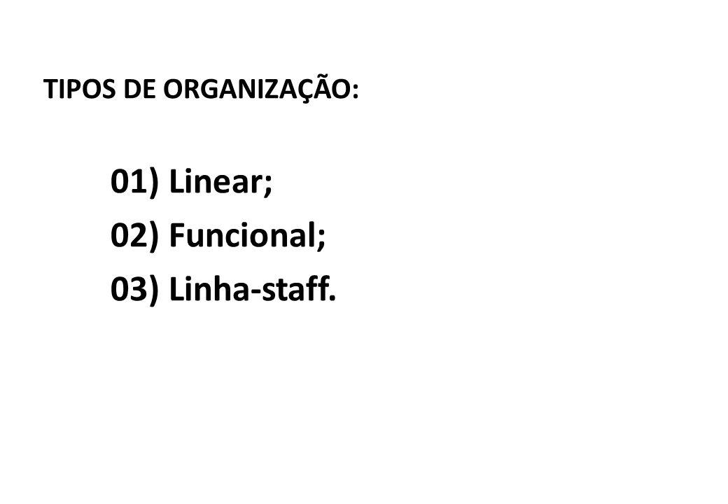 01) ORGANIZAÇÃO LINEAR: Características: Autoridade linear ou única; Linhas formais de comunicação;