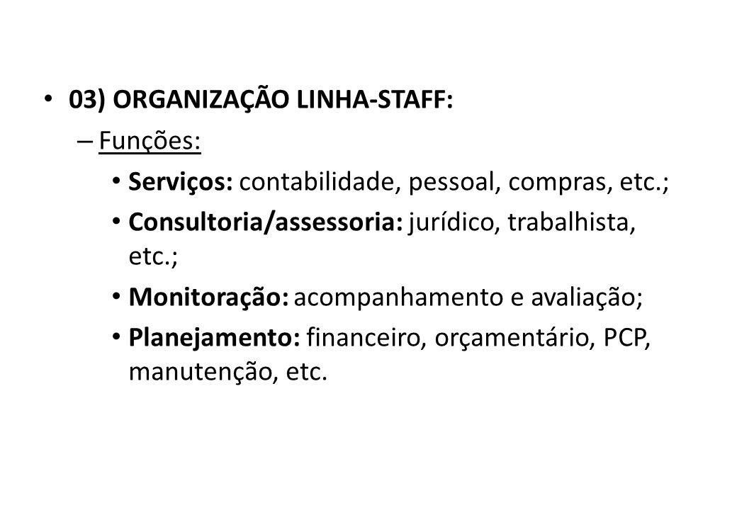 03) ORGANIZAÇÃO LINHA-STAFF: