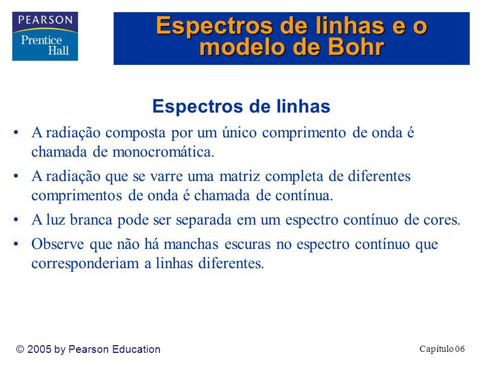 Espectros de linhas e o modelo de Bohr