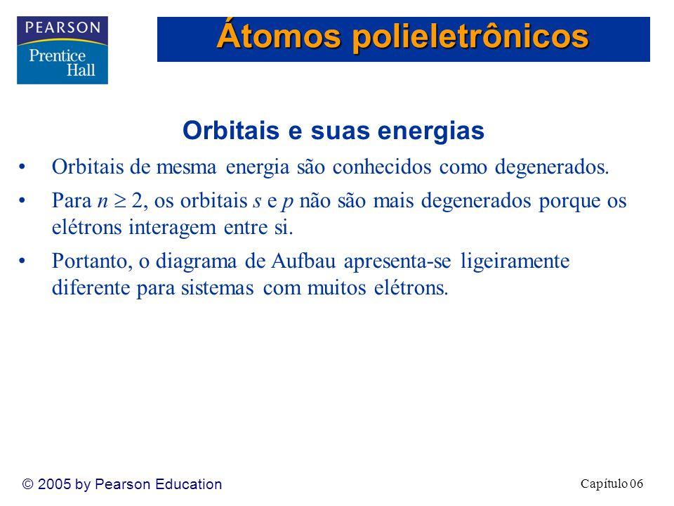 Átomos polieletrônicos
