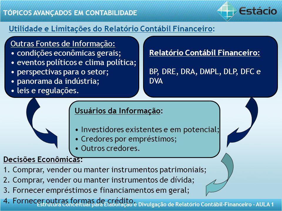 Utilidade e Limitações do Relatório Contábil Financeiro: