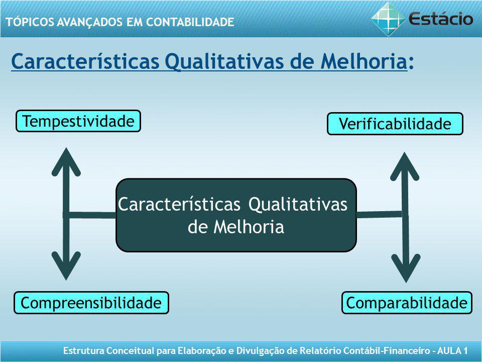 Características Qualitativas