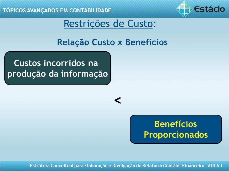 produção da informação