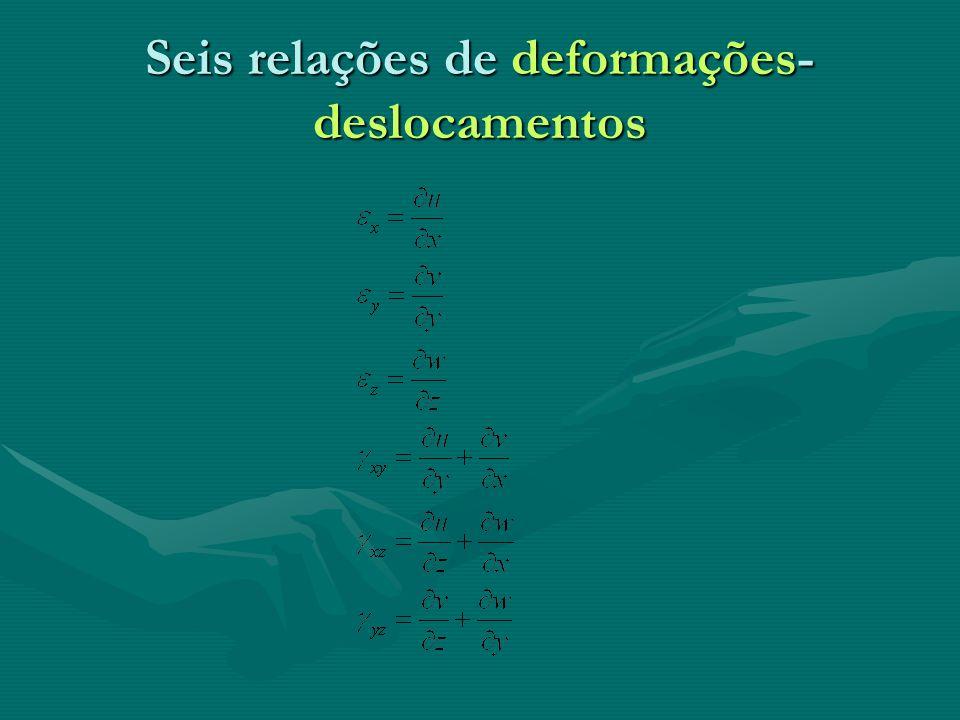 Seis relações de deformações-deslocamentos
