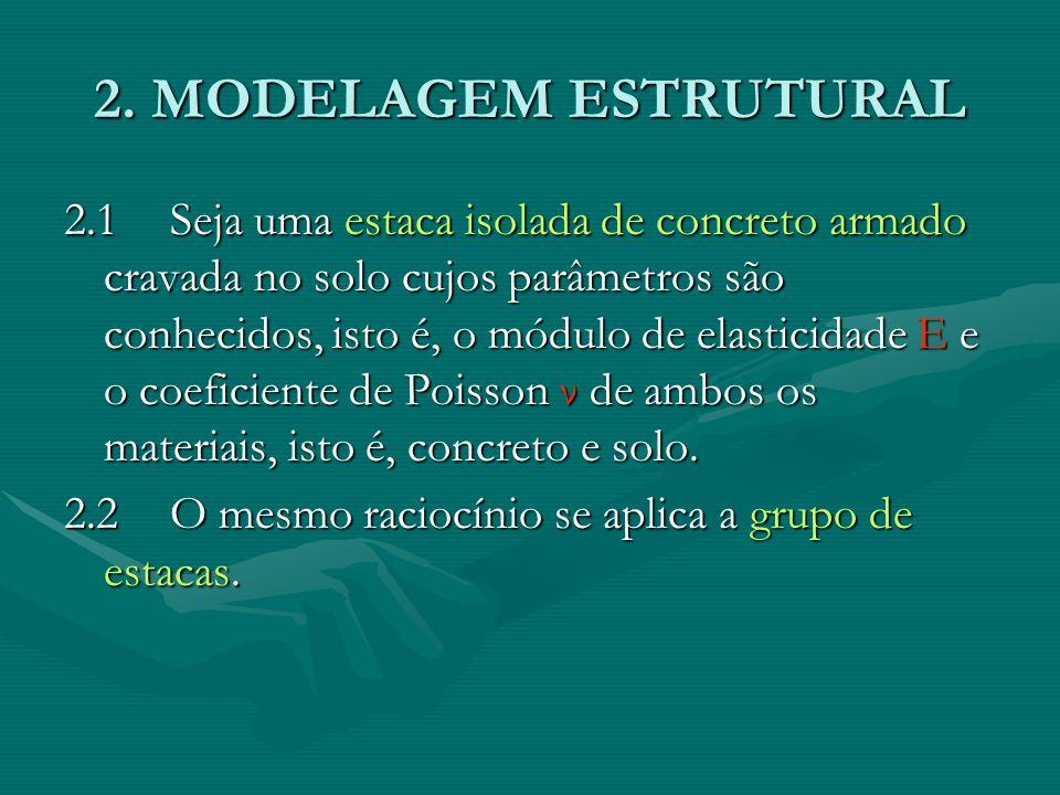 2. MODELAGEM ESTRUTURAL