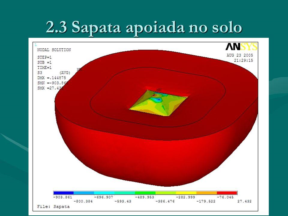 2.3 Sapata apoiada no solo