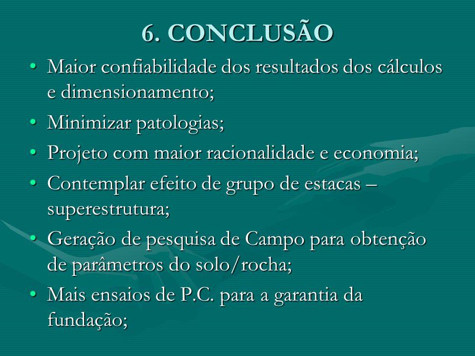 6. CONCLUSÃO Maior confiabilidade dos resultados dos cálculos e dimensionamento; Minimizar patologias;