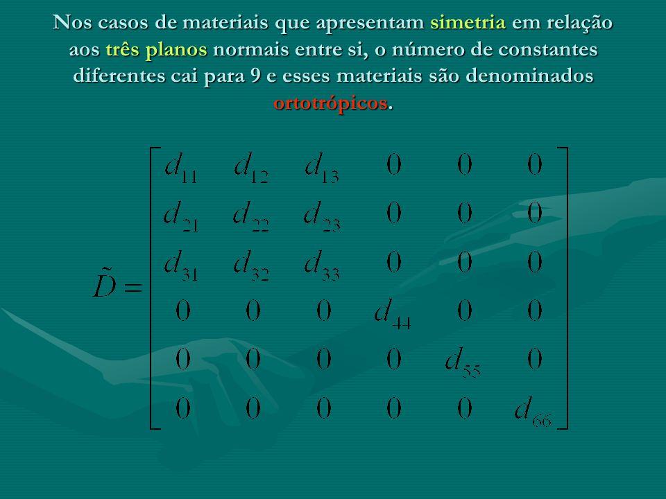 Nos casos de materiais que apresentam simetria em relação aos três planos normais entre si, o número de constantes diferentes cai para 9 e esses materiais são denominados ortotrópicos.