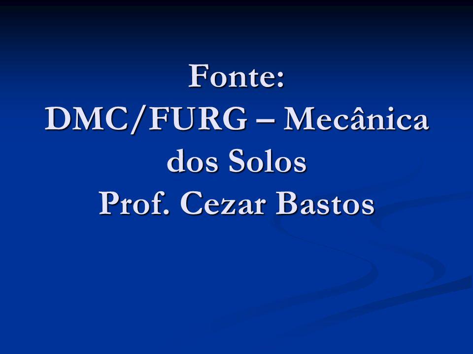 Fonte: DMC/FURG – Mecânica dos Solos Prof. Cezar Bastos