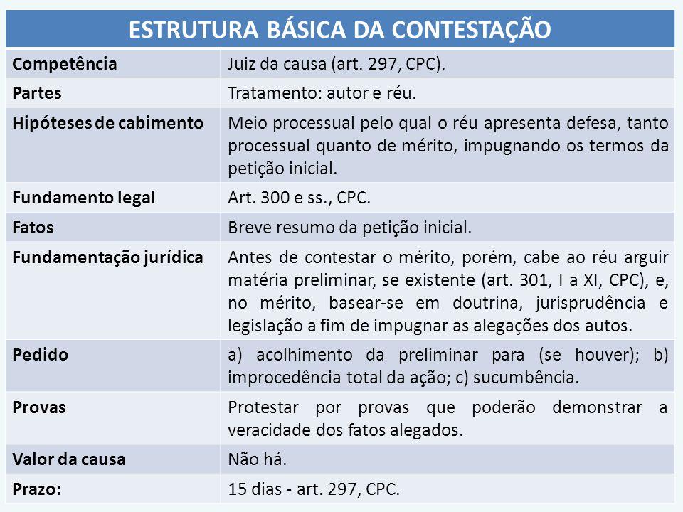 ESTRUTURA BÁSICA DA CONTESTAÇÃO