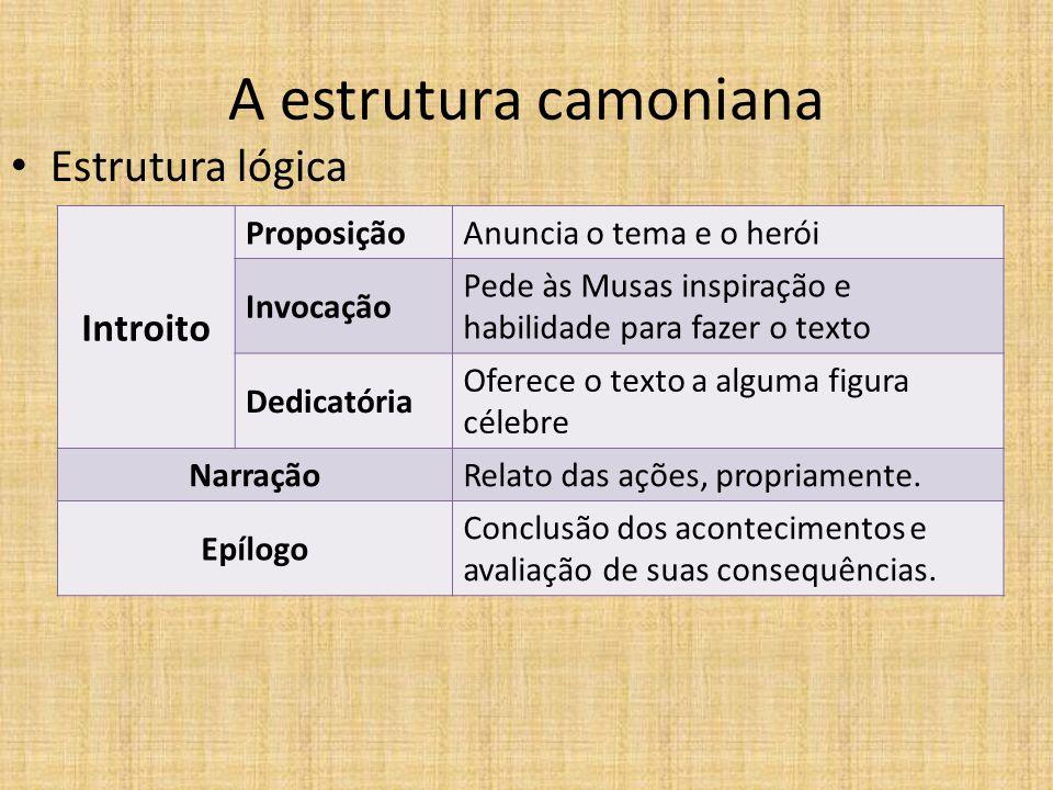 A estrutura camoniana Estrutura lógica Introito Proposição
