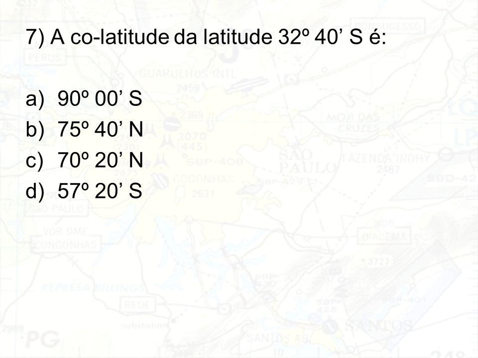 7) A co-latitude da latitude 32º 40' S é: