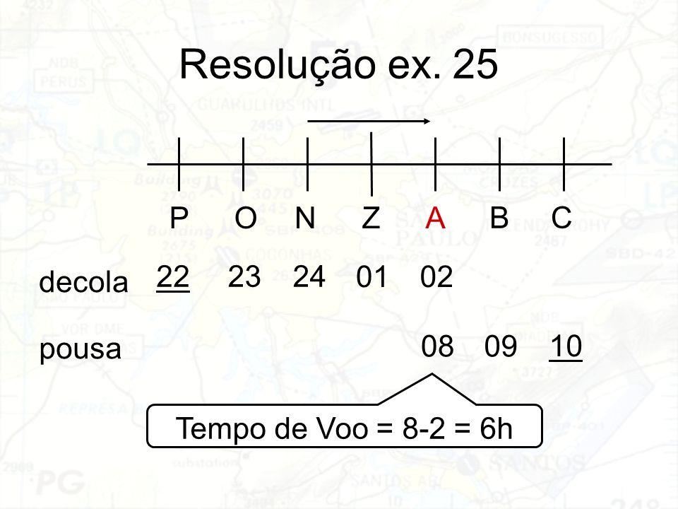 Resolução ex. 25 P O N Z A B C 22 23 24 01 02 decola pousa 08 09 10