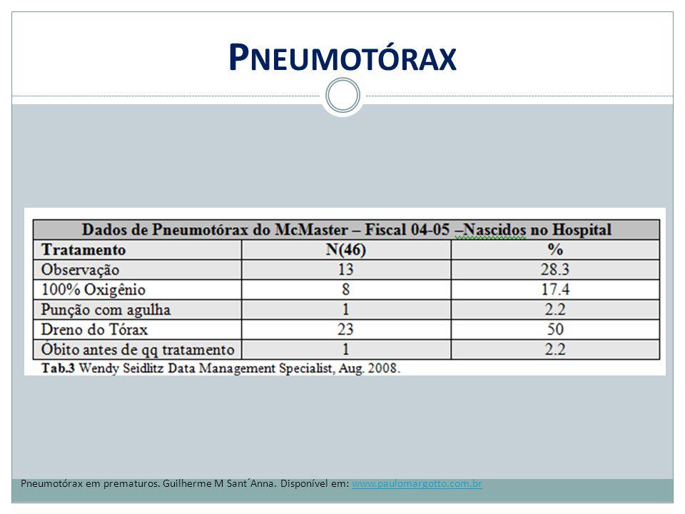 Pneumotórax TORCHS: (toxoplasmose, rubéola, citomegalovirus, herpes simples, sífilis, e hepatite vírus B e HIV)