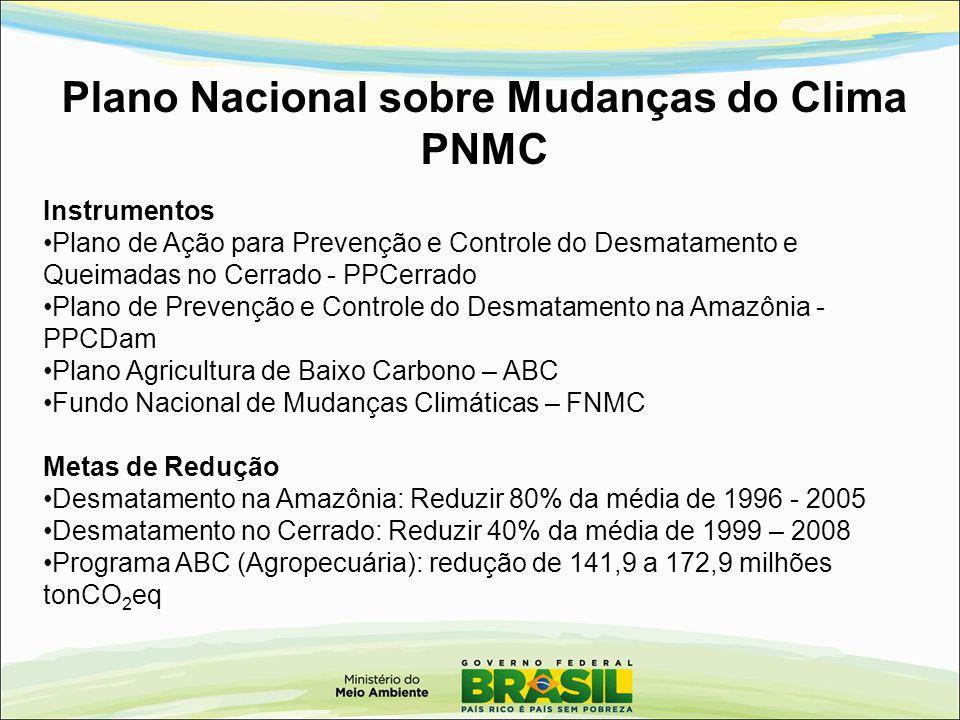 Plano Nacional sobre Mudanças do Clima PNMC