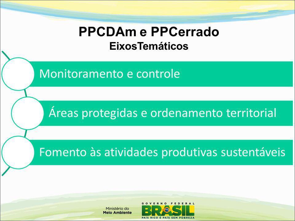 PPCDAm e PPCerrado EixosTemáticos 22 22