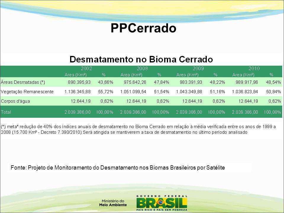 PPCerrado Fonte: Projeto de Monitoramento do Desmatamento nos Biomas Brasileiros por Satélite. 25.