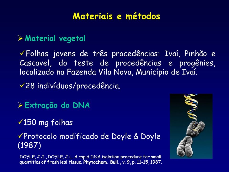 Materiais e métodos Material vegetal