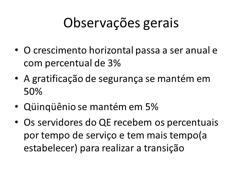 Observações gerais O crescimento horizontal passa a ser anual e com percentual de 3% A gratificação de segurança se mantém em 50%