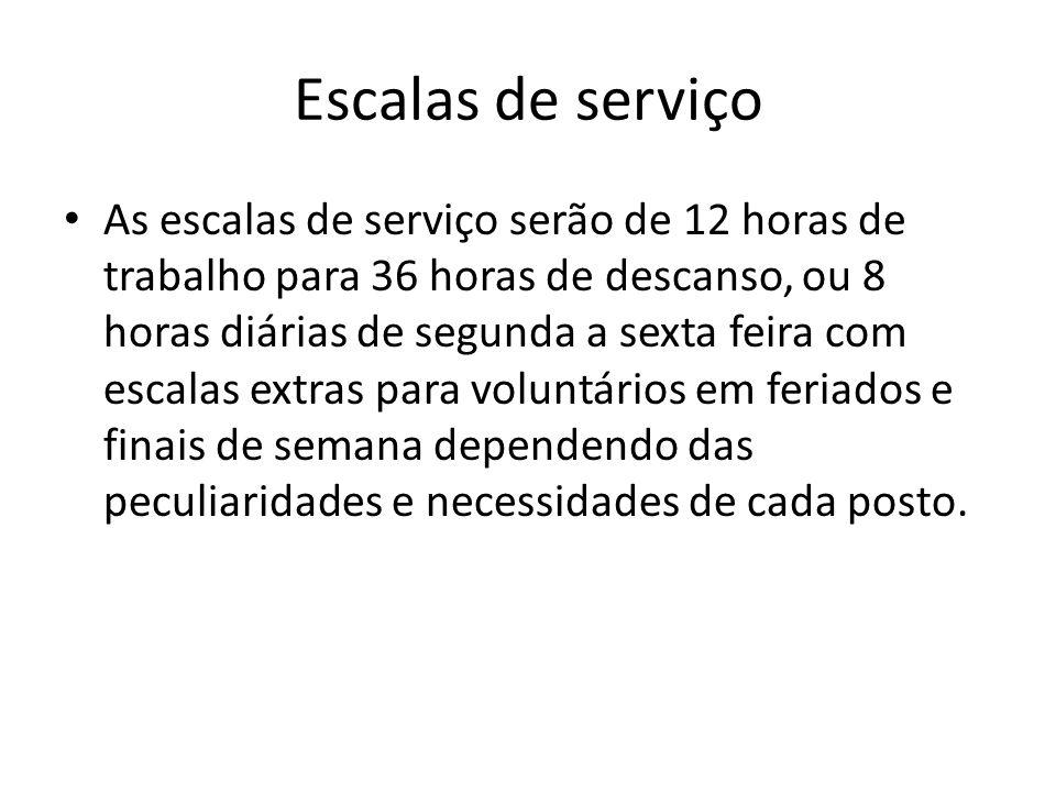 Escalas de serviço