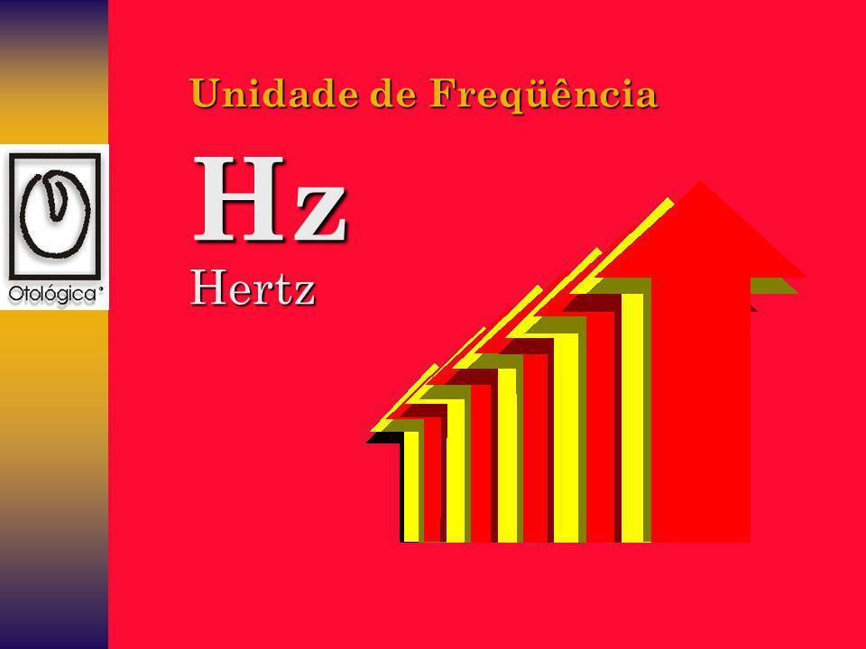Unidade de Freqüência Hz Hertz