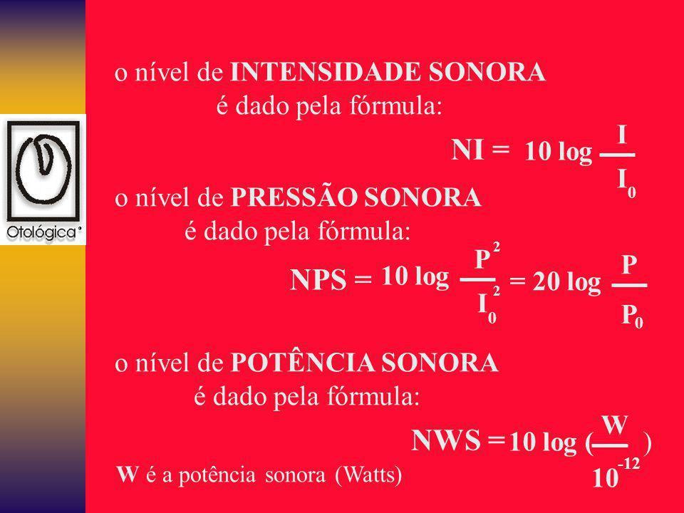 NI = NPS = NWS = o nível de INTENSIDADE SONORA é dado pela fórmula: