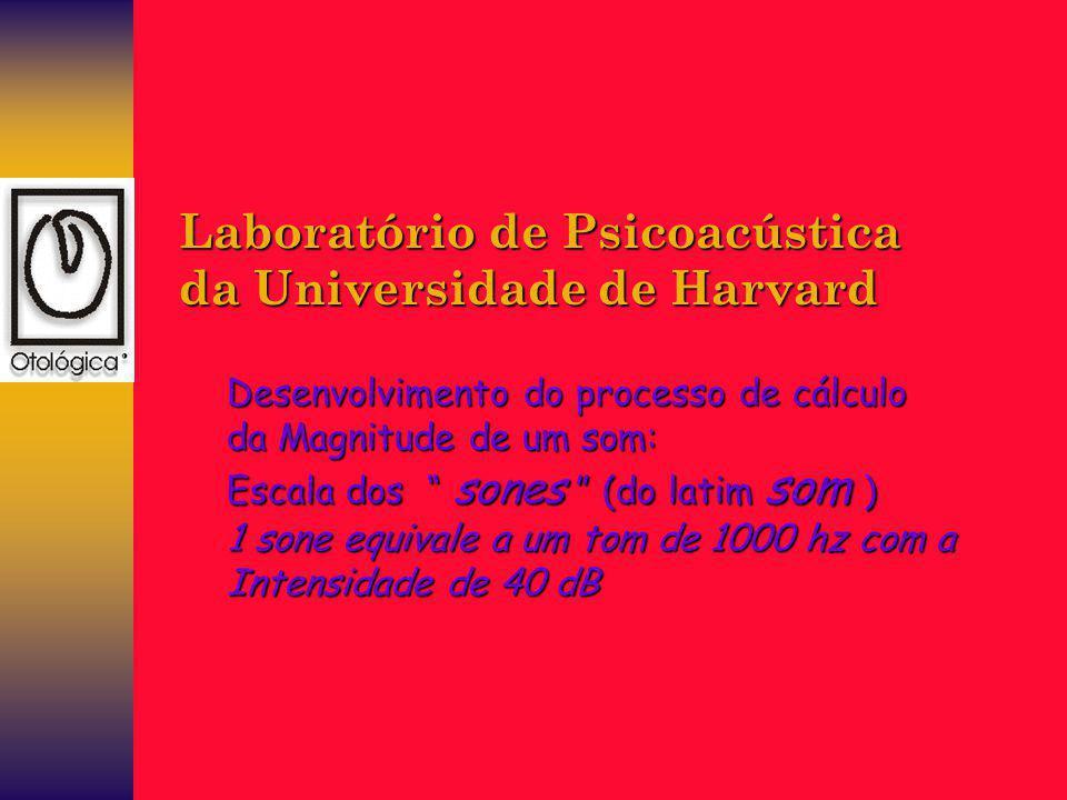 Laboratório de Psicoacústica da Universidade de Harvard