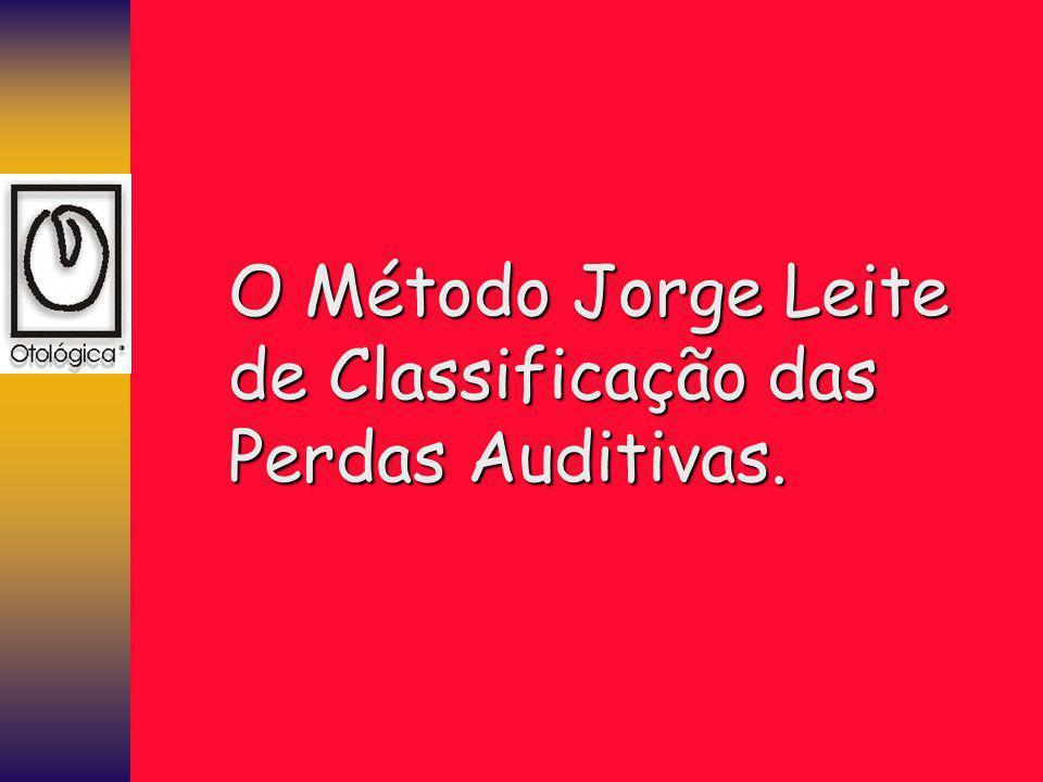 O Método Jorge Leite de Classificação das Perdas Auditivas.