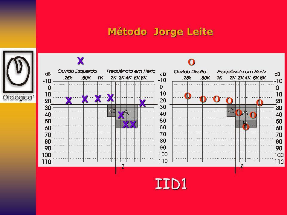 Método Jorge Leite X O O X X X X O O O X O O X O X X O IID1