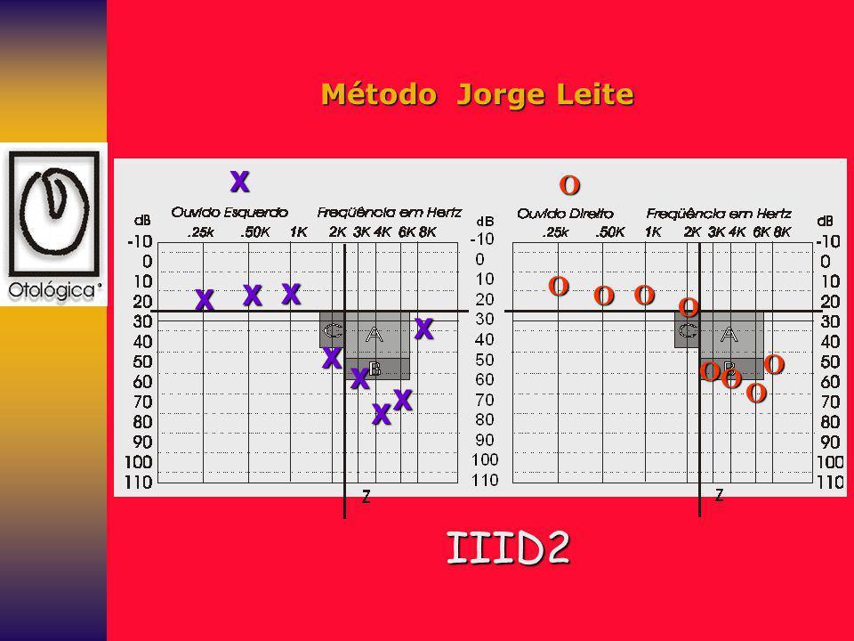Método Jorge Leite X O O X X X O O O X X O O X O O X X IIID2