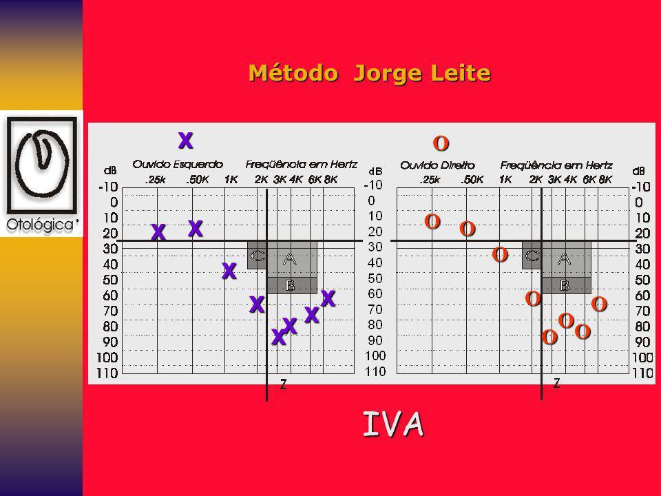 Método Jorge Leite X O O X X O O X X O X O X O X O X O IVA