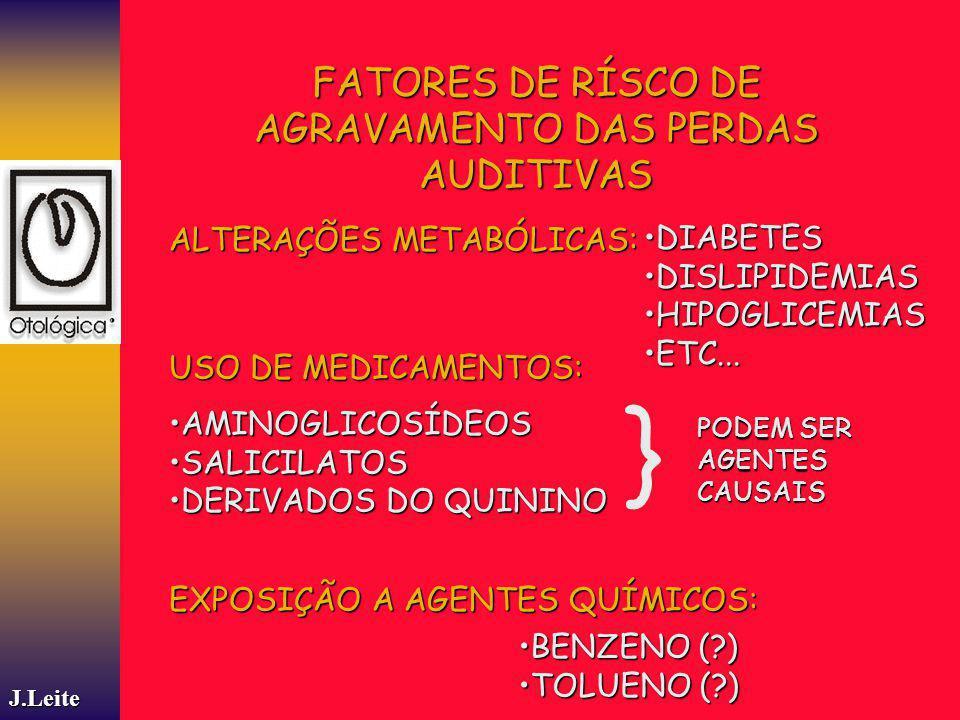 FATORES DE RÍSCO DE AGRAVAMENTO DAS PERDAS AUDITIVAS