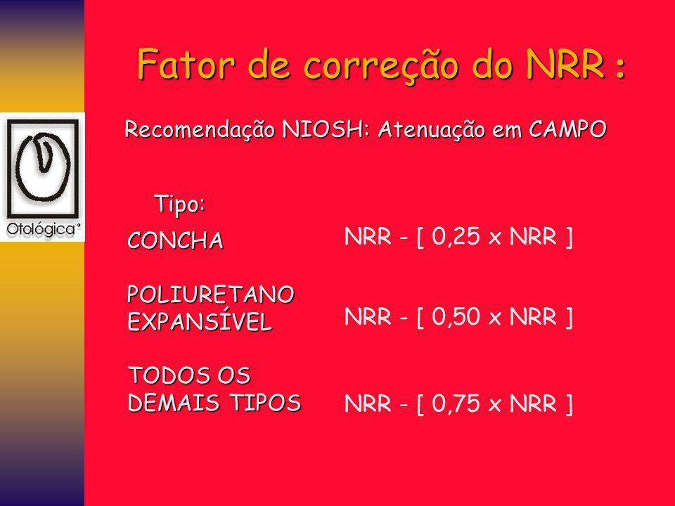 Fator de correção do NRR :