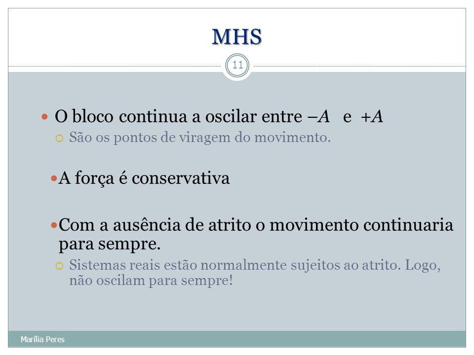 MHS O bloco continua a oscilar entre –A e +A A força é conservativa