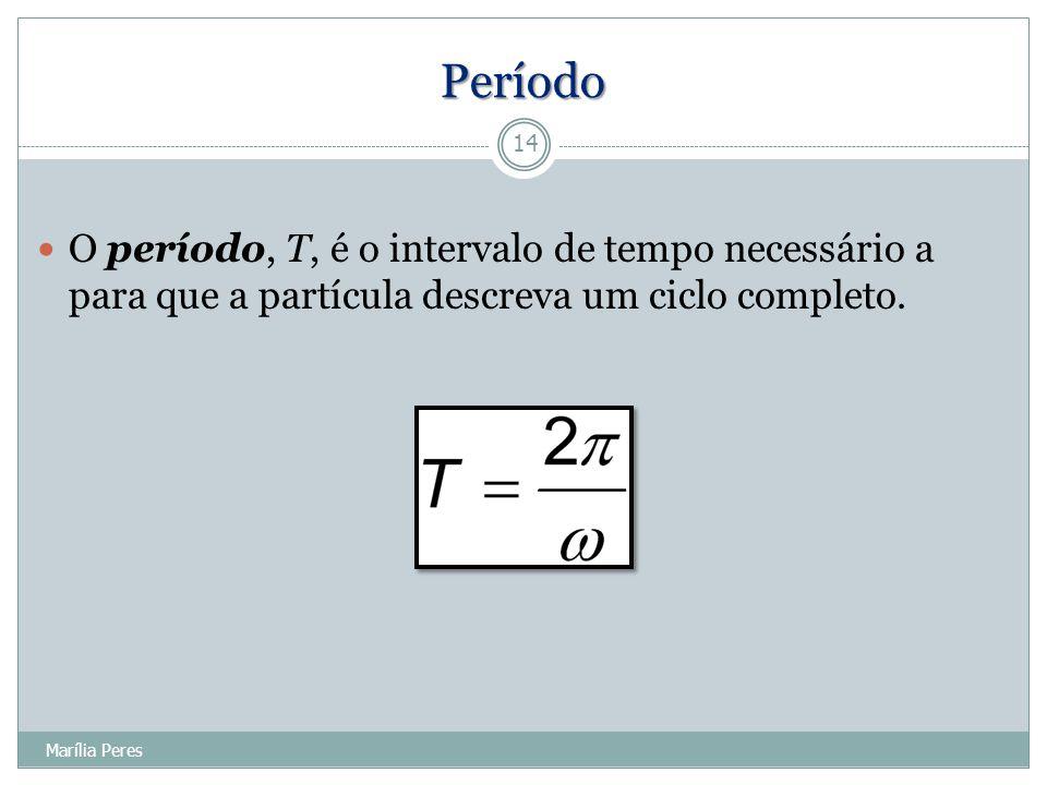 Período O período, T, é o intervalo de tempo necessário a para que a partícula descreva um ciclo completo.