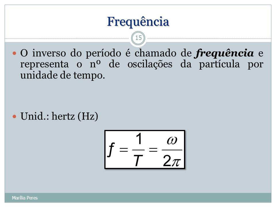 Frequência O inverso do período é chamado de frequência e representa o nº de oscilações da partícula por unidade de tempo.